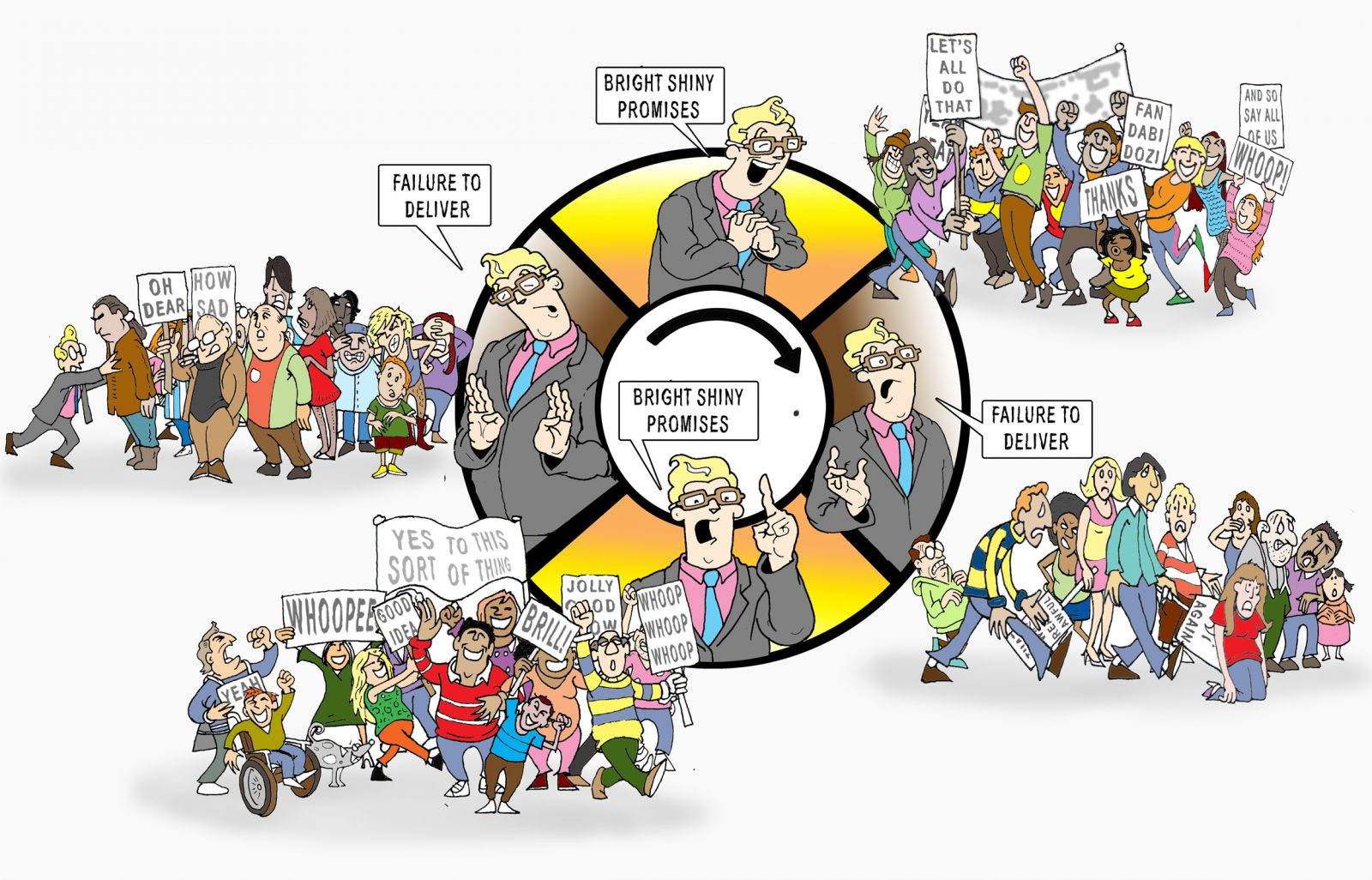 Cycle of promises and citizen excitement, followed by failure to deliver and citizen disappointment