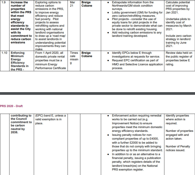 PRS Strategy 2020-2025 Appendix 2 1.09-1.10